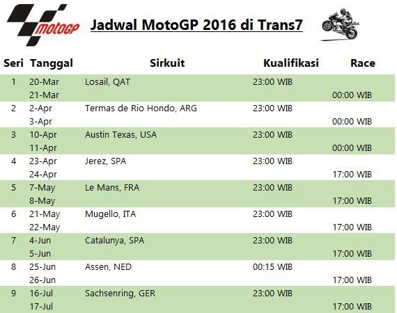 Jadwal-MotoGP-2016-Live-Trans-7-1