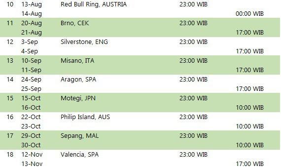 Jadwal-MotoGP-2016-Live-Trans-7-2