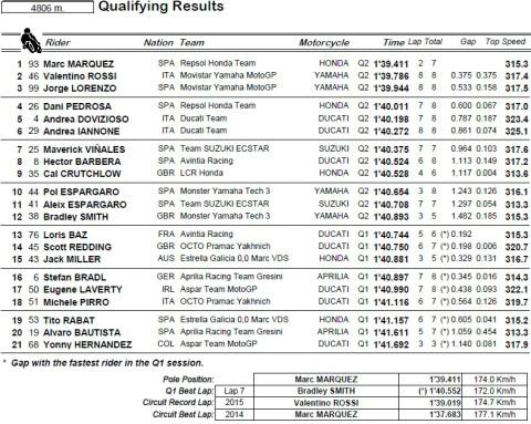 q2-result